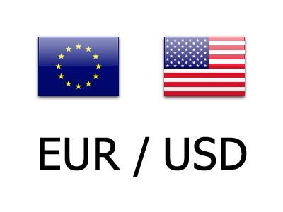 Eurusd news live