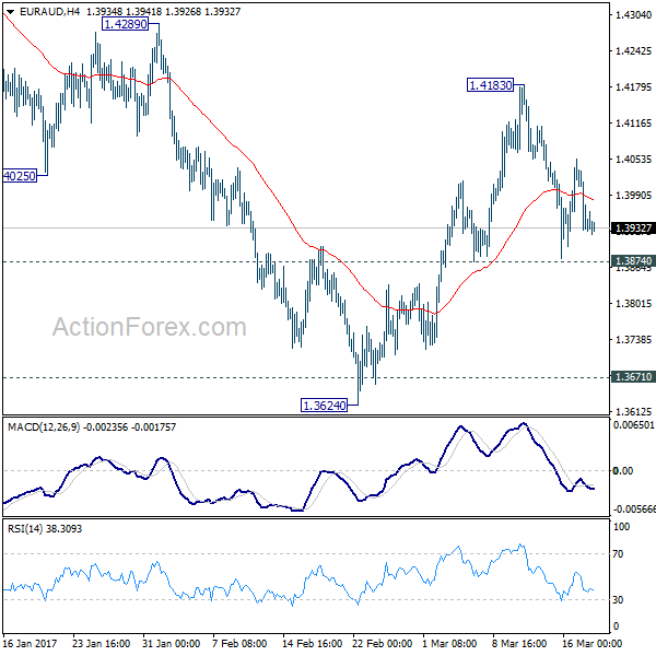 Usd jpy forecast action forex