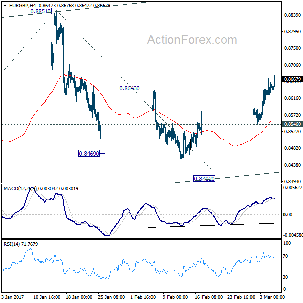 Action forex eur gbp