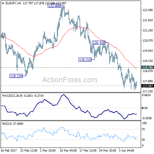 Action forex eur chf