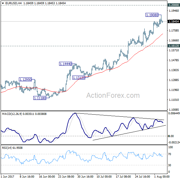 Action forex eurusd