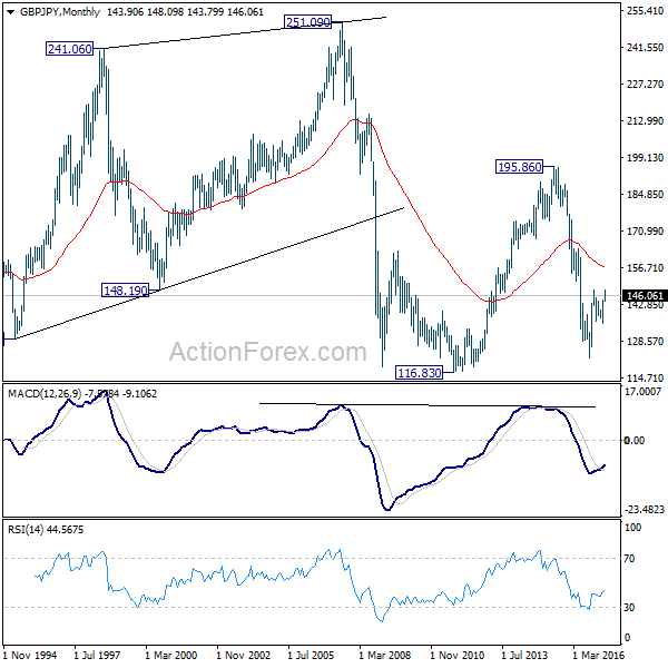 Action forex gbp jpy