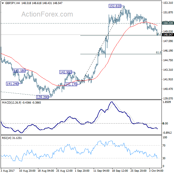 Gbp jpy daily outlook forex