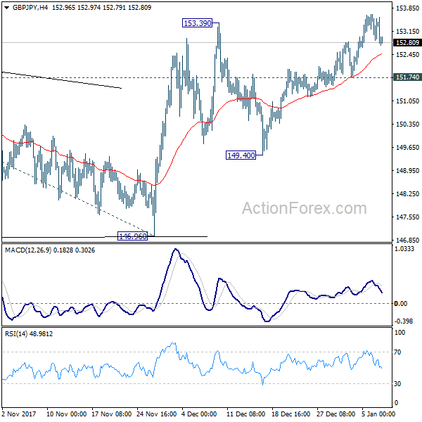Gbp jpy actionforex