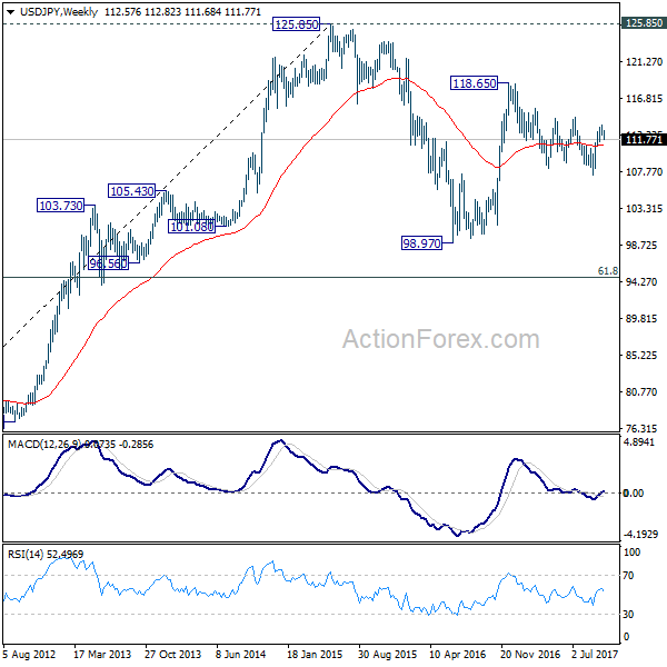 Action forex weekly outlook