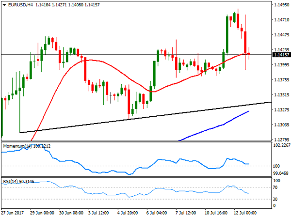 Foreign Exchange Market Commentary: EUR/USD, USD/JPY, GBP