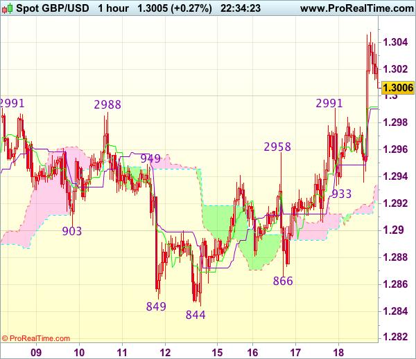 Opsi euro fx