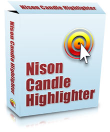 Nison Candlestick Highlighter For Mt4 Action Forex
