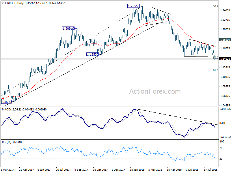 Euro In Broad Based Selloff Another Update On Eurjpy Short