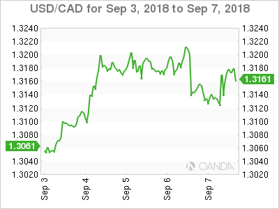 Bank of Canada: October 2019 interest rate decision picture