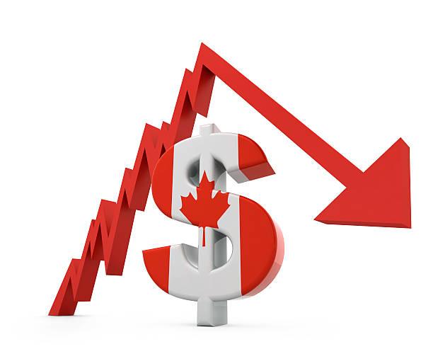 Canadian Dollar Crash Concept Action Forex