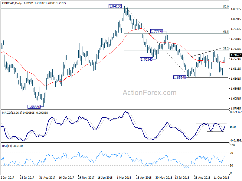 Action forex gbp/jpy