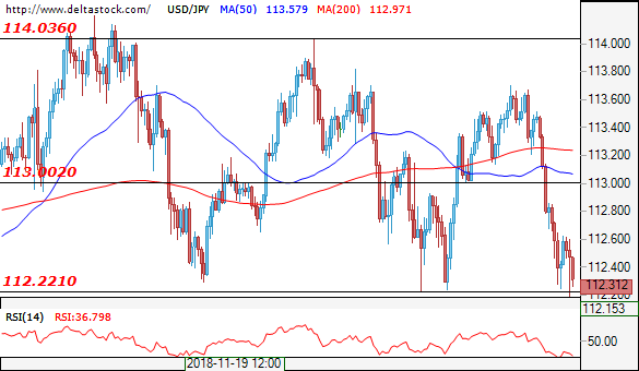 Forex Technical Analysis EUR USD JPY GBP