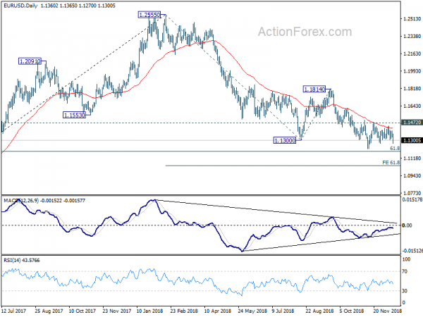 Forexpros weekly outlook