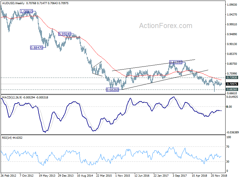 Actionforex aud usd new japanese investments usa