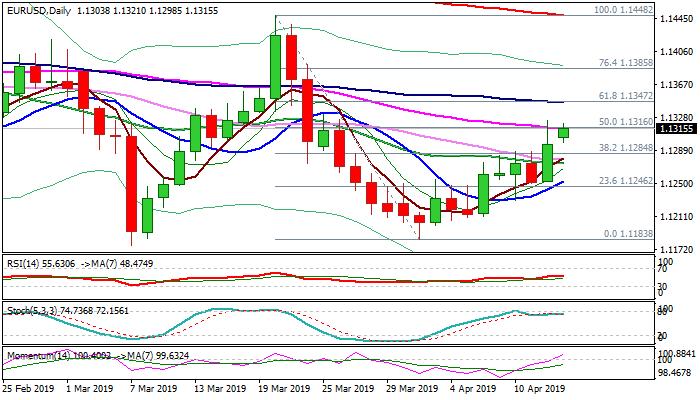 EUR USD Outlook Fresh Risk Mode Supports Bulls For Renewed Probe