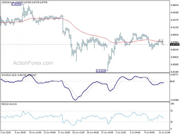 Forex in range