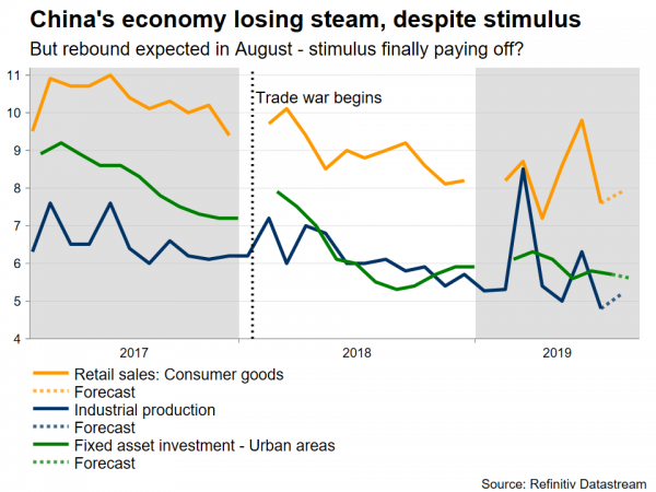 prekybos ekonomikos australijos rodikliai