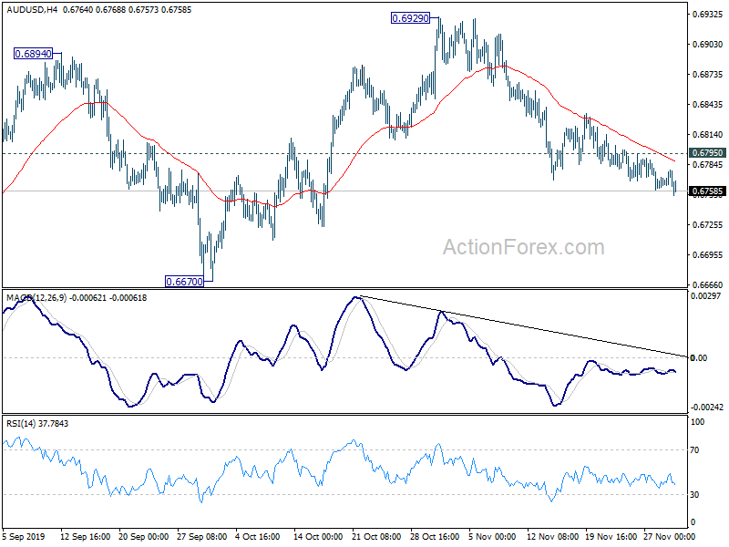 Actionforex aud usd new hasley investment management llpa