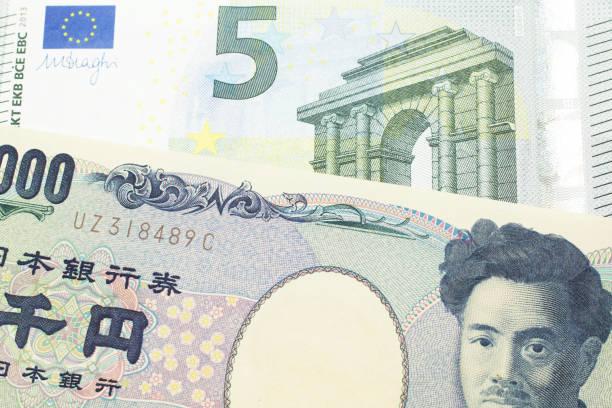 Yen Stays Pressured, Euro Sluggish on ECB Comments