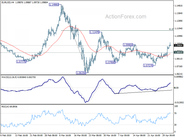 Photo of EUR / USD weekly outlook | Forex action
