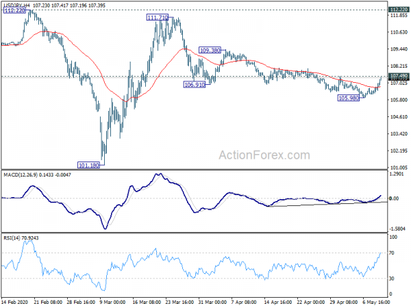 Photo of USD / JPY mid-day outlook   Forex Action
