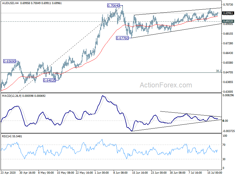 actionforex aud usd new