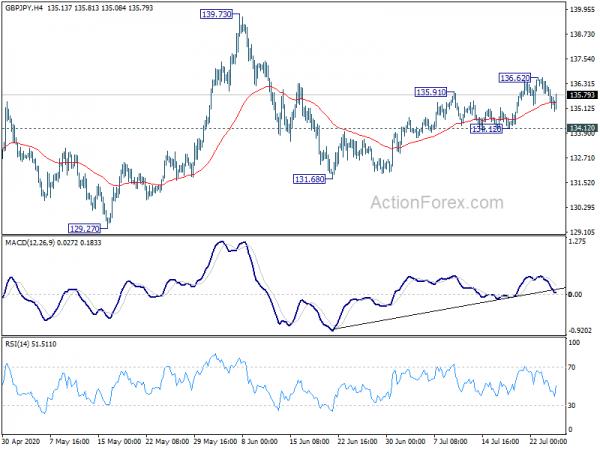 GBP/JPY: Pound - Yen Rate, Chart, Forecast, News & Analysis