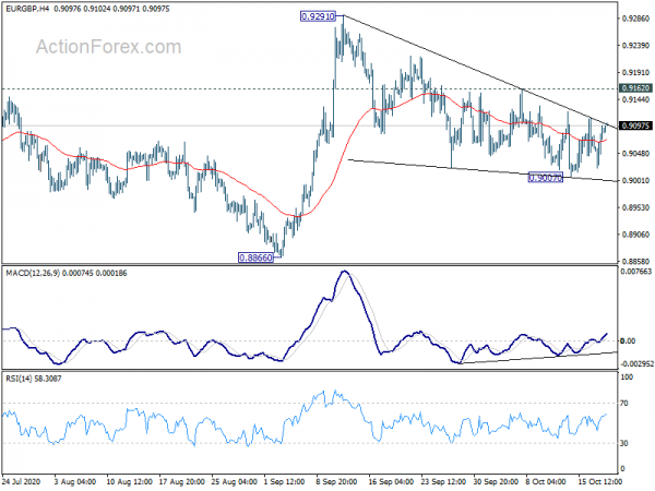 actionforex eur/gbp rate