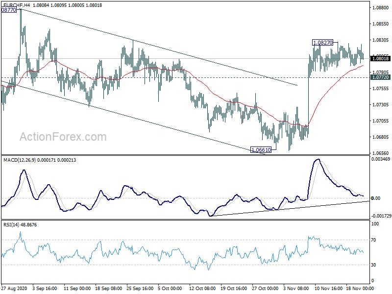 Actionforex eur/gbp rate acm forex charts