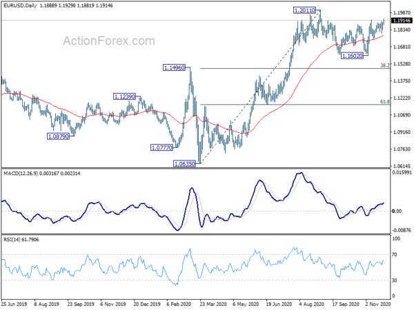 Usd euro forex analysis promotion investment act 1986