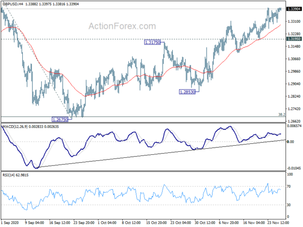 Actionforex gbp usd live forex forms blogs