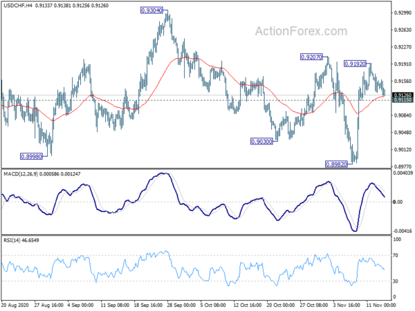 Usd/chf actionforex calendar clearsight investments ag