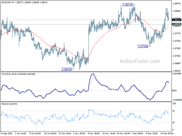 Photo of Weekly outlook EUR / CHF
