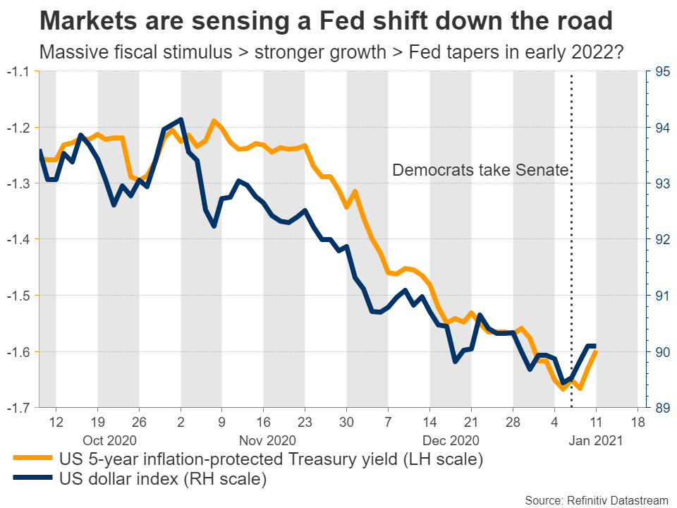 Us Inflation Eyed Ahead Of Biden S