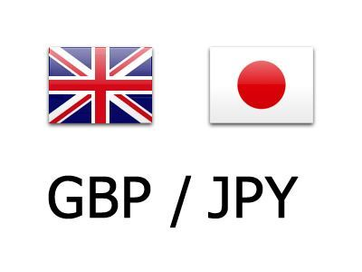 Photo of GBP / JPY Midday Outlook | Forex Action