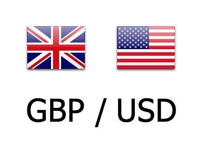 Photo of GBP / USD mid-day outlook | Forex action