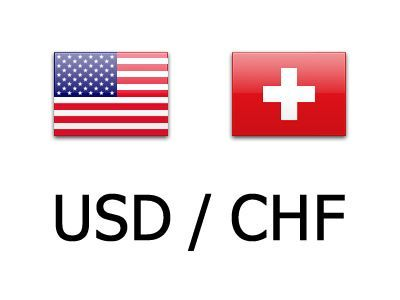 Photo of Mid-day USD / CHF outlook